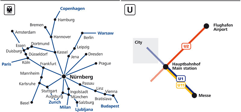 Bahn_und_ubahn